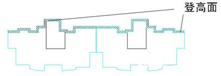 万科核武器:总图设计标准(超强干货)_6