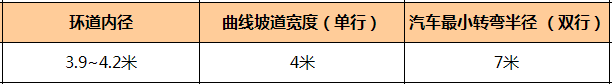 万科核武器:总图设计标准(超强干货)_15
