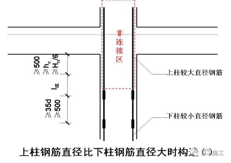 六月推荐!14套建筑工程五星精品资料合集_14