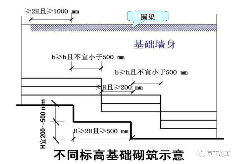 六月推荐!14套建筑工程五星精品资料合集_10