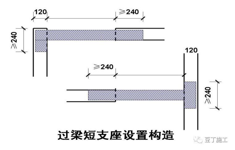 六月推荐!14套建筑工程五星精品资料合集_12