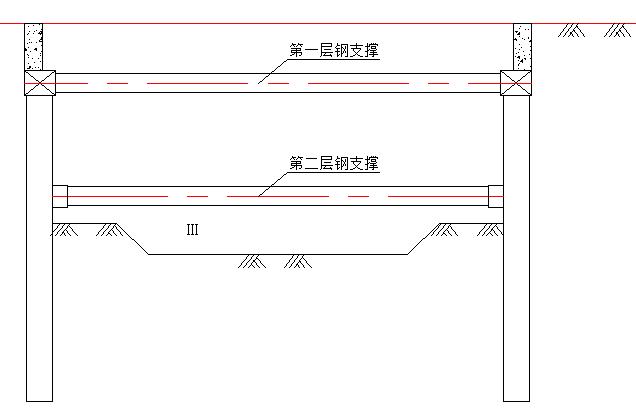 U型槽明挖隧道基坑开挖支护方案及应急预案
