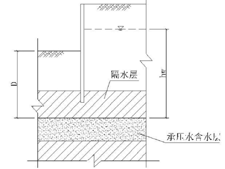 污水处理站基坑开挖钢板桩支护施工方案