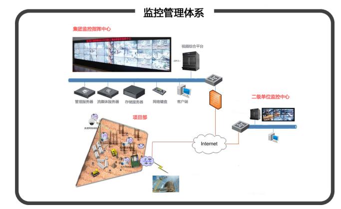 企业安全生产、质量管理信息化建设与应用