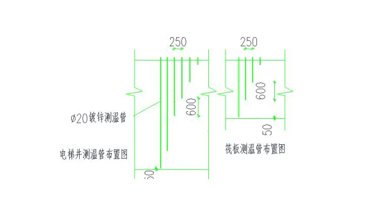 02 测温管设置