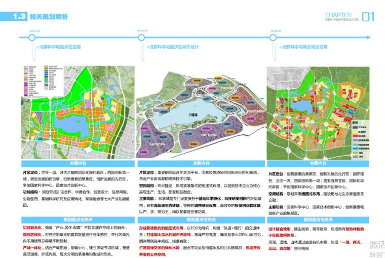 3-成都天府新区科技城总体城市设计-相关规划解析