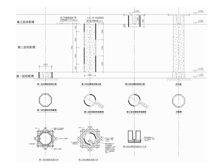 体育场馆类工程关键施工技术