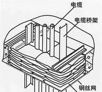 速看!电气工程施工流程的工艺示例_18