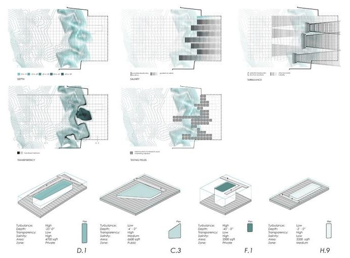 4500张建筑规划景观高逼格分析图参考素材