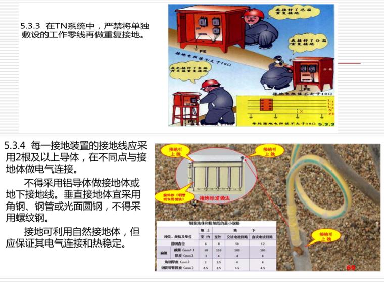 施工临时用电安全技术与管理培训PPT(206页)-09 接地线
