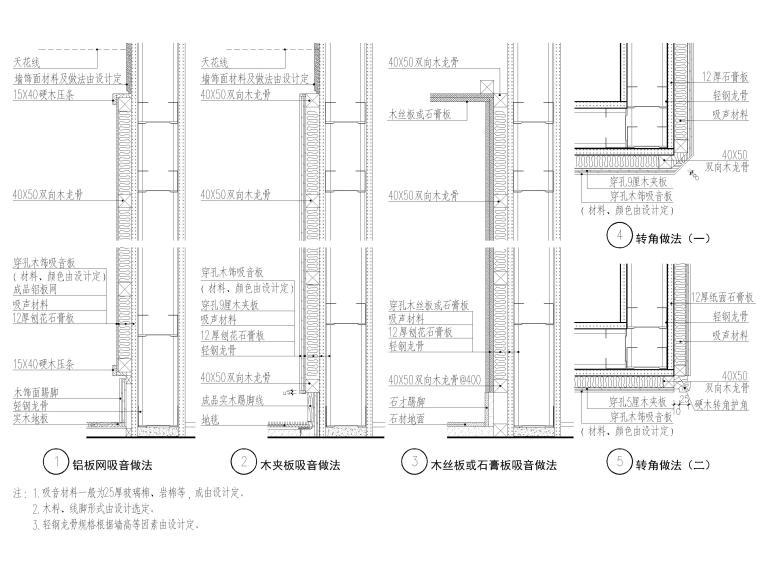 室内节点施工工艺_吸音墙面,墙体包角等