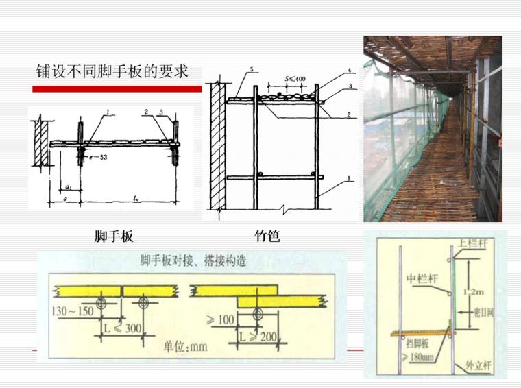 扣件钢管架体安全生产培训PPT(106页)-10 铺设不同脚手板的要求