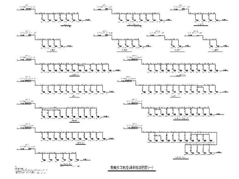 变频多联机空调系统流程图(一)