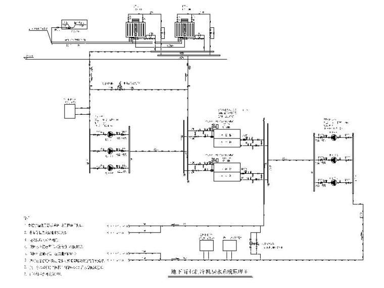地下商业制冷机房水系统原理图