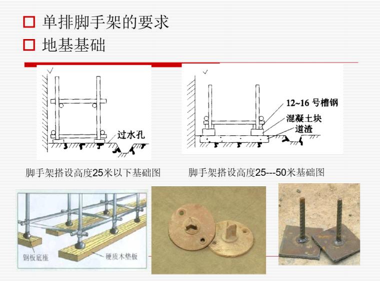 扣件钢管架体安全生产培训PPT(106页)-08 地基基础