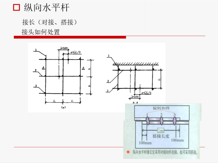 扣件钢管架体安全生产培训PPT(106页)-09 纵向水平杆