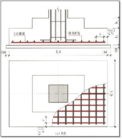 结合图集,详解钢筋施工的常见问题点!
