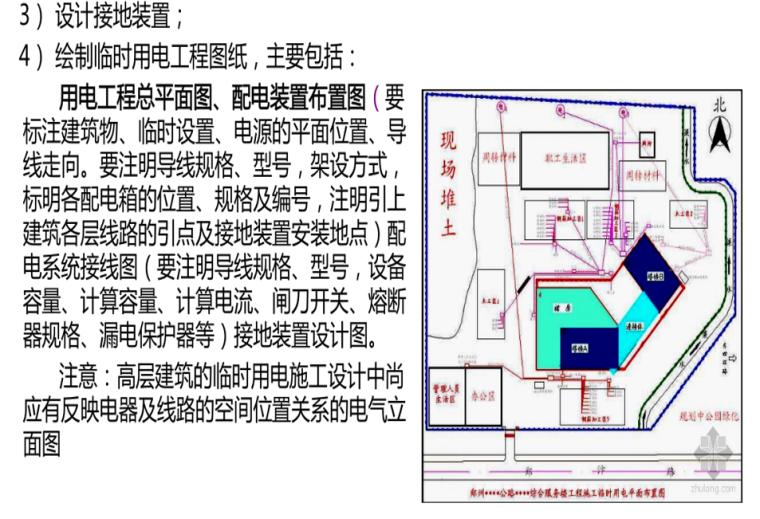 施工临时用电安全技术与管理培训PPT(206页)-02 配电装置布置图