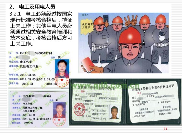 施工临时用电安全技术与管理培训PPT(206页)-04 电工及用电人员