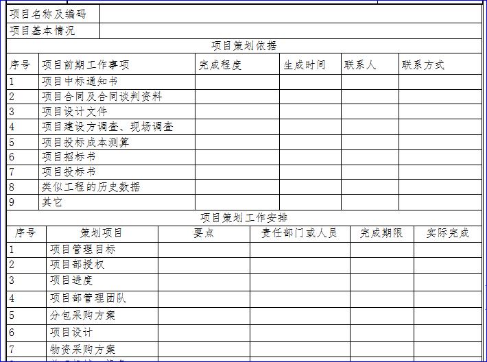 中建项目管理手册表格(共76页)