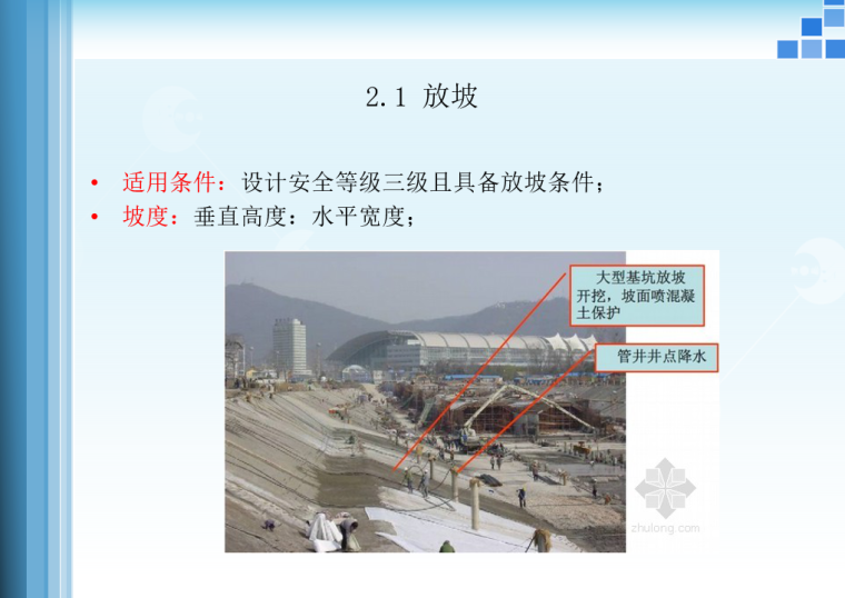 基坑工程安全管理PPT(75页,图文并茂)-05 放坡
