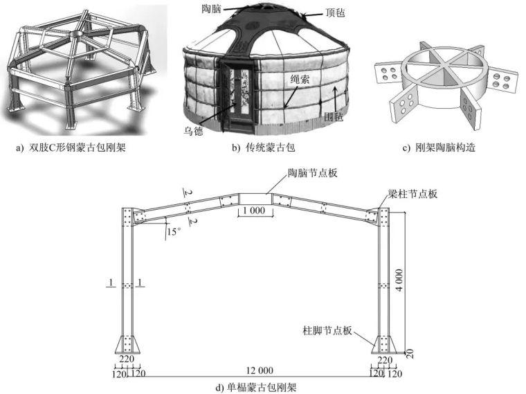 冷弯C形钢蒙古包刚架抗震性能分析