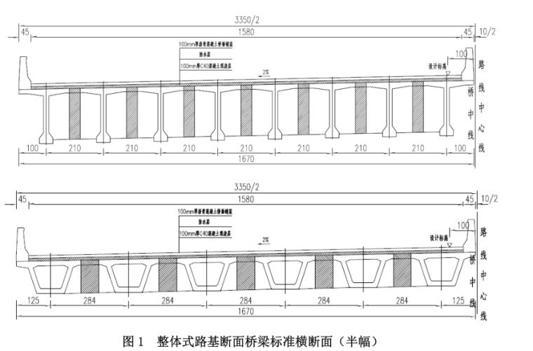 [成都]环线高速公路互通桥梁工程施工图设计