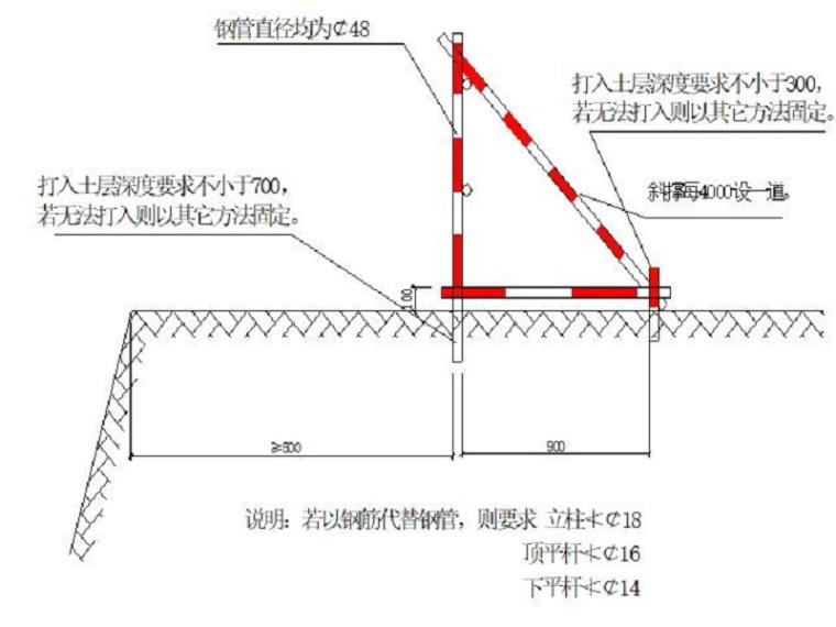 中央广场承台基础土方开挖施工方案