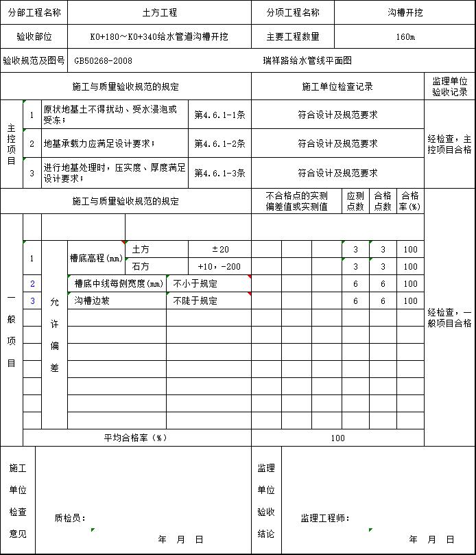 市政全套施工范本资料下载-市政给水工程资料范本(含给水施工和资料)