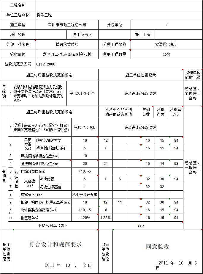 市政全套施工范本资料下载-市政桥梁工程资料范本(含桥梁各项施工)