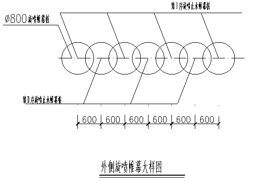 高压旋喷桩止水帷幕方案(三管法旋喷,15页)