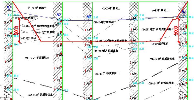 [广州]深基坑降水开挖支护专项施工方案