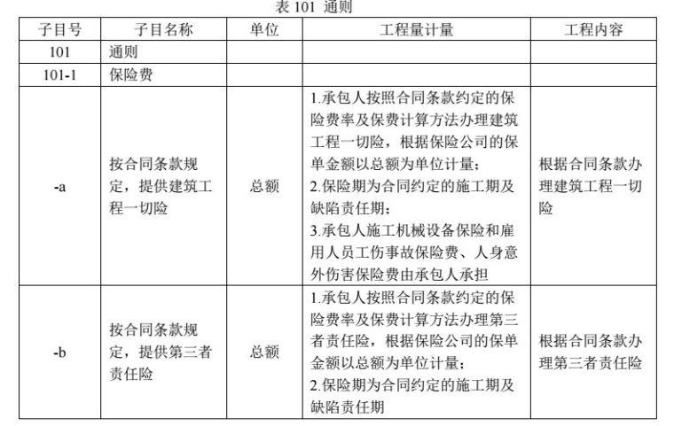 公路工程检查标准资料下载-《公路工程标准文件》(2018)看这个解读!