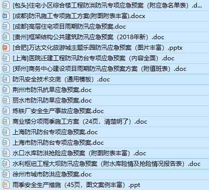 防汛应急预案范文培训讲义合集20套