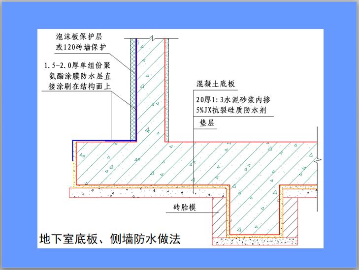 地下室底板、侧墙防水做法