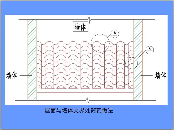 屋面与墙体交界处筒瓦做法