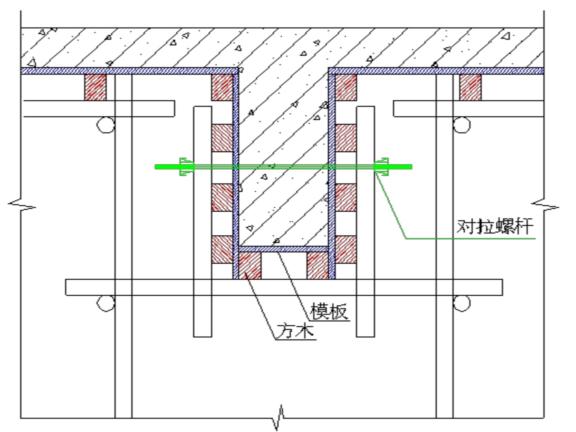 房屋建筑项目模板工程施工技术交底
