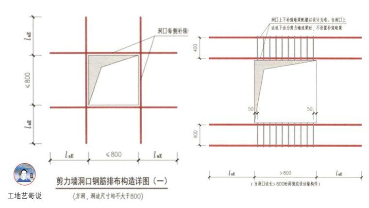 建议收藏!结构钢筋89种构件图解一文搞定_32