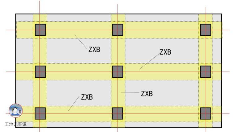 建议收藏!结构钢筋89种构件图解一文搞定_95