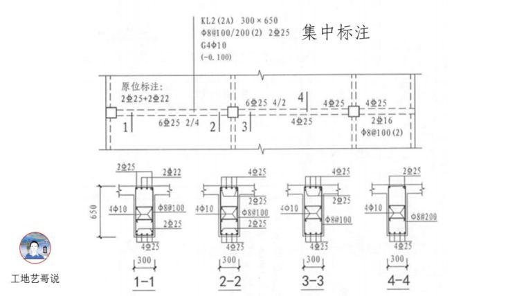 建议收藏!结构钢筋89种构件图解一文搞定_38