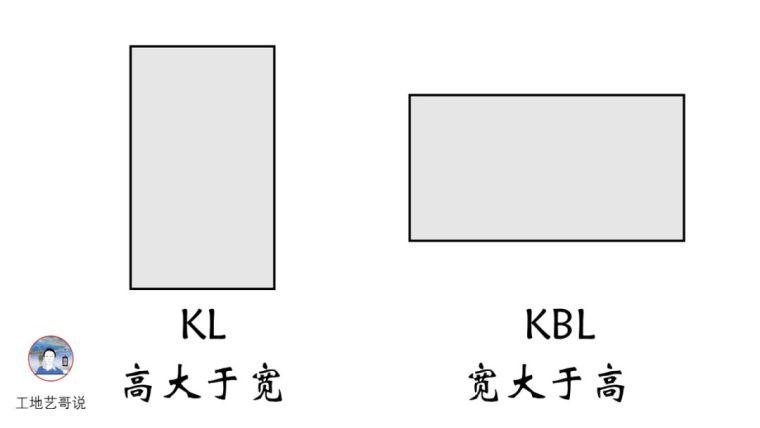 建议收藏!结构钢筋89种构件图解一文搞定_39
