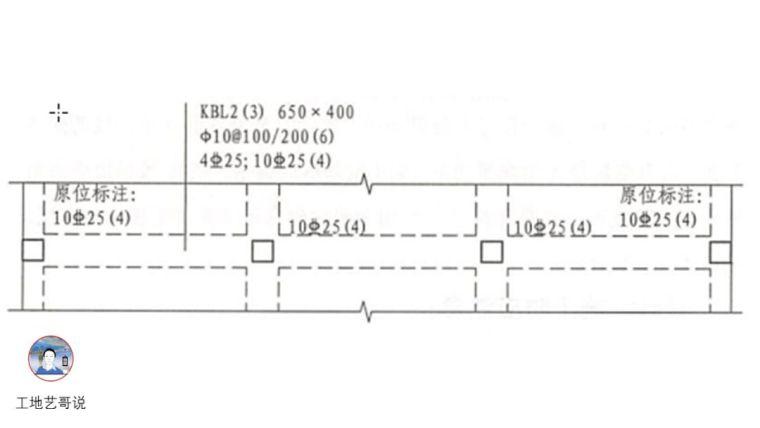 建议收藏!结构钢筋89种构件图解一文搞定_40