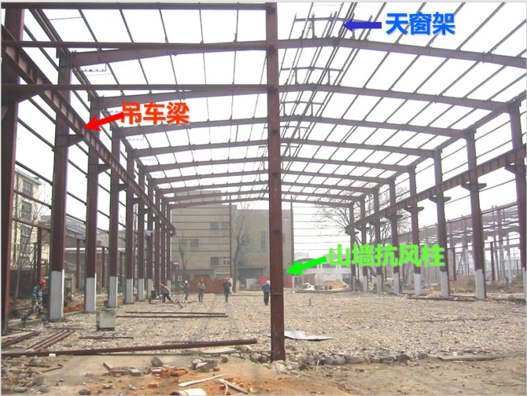 门式钢架结构详解ppt(41页)