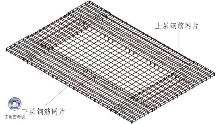 建议收藏!结构钢筋89种构件图解一文搞定_52