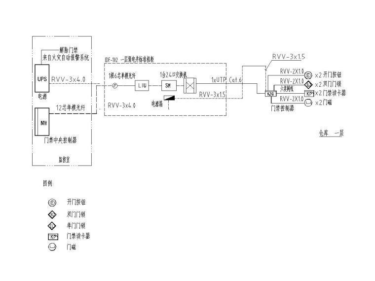 [一键下载]10套弱电资料合集(讲义+图纸)-3门禁系统图