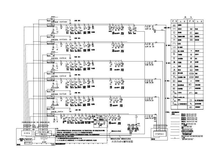 [一键下载]10套弱电资料合集(讲义+图纸)-2火灾自动报警系统图