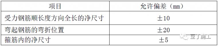 is9001质量管理标准资料下载-全过程!钢筋工程质量管理标准图集!
