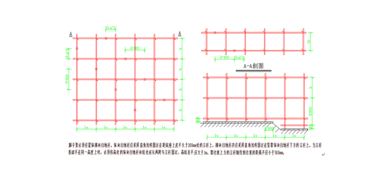 04 立杆及纵横向水平杆构造要求