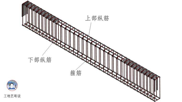建议收藏!结构钢筋89种构件图解一文搞定_17