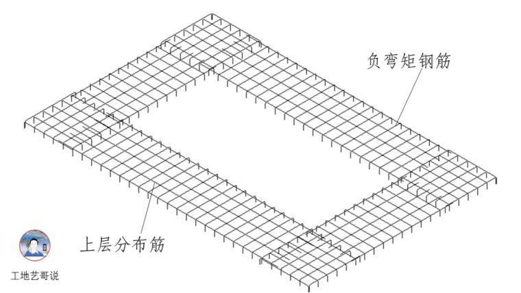 建议收藏!结构钢筋89种构件图解一文搞定_54